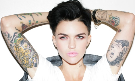 Ruby Rose is Gender Fluid?