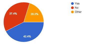 survey-active-offline
