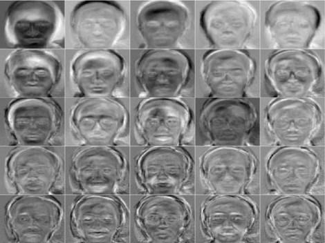 fv-eigenfaces